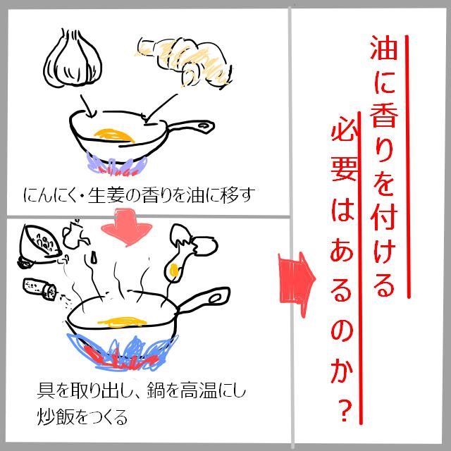 油 にんにく生姜 炒飯トップ.png