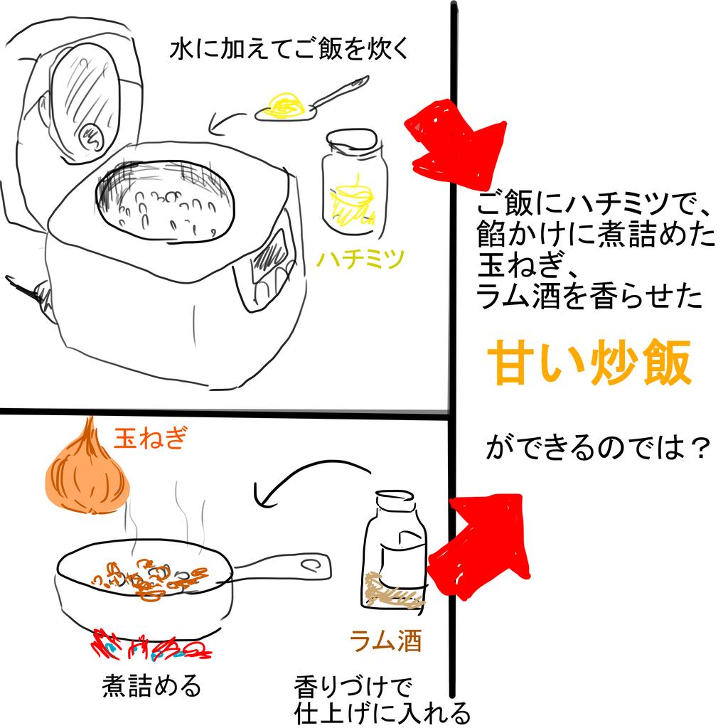 甘い炒飯1.png